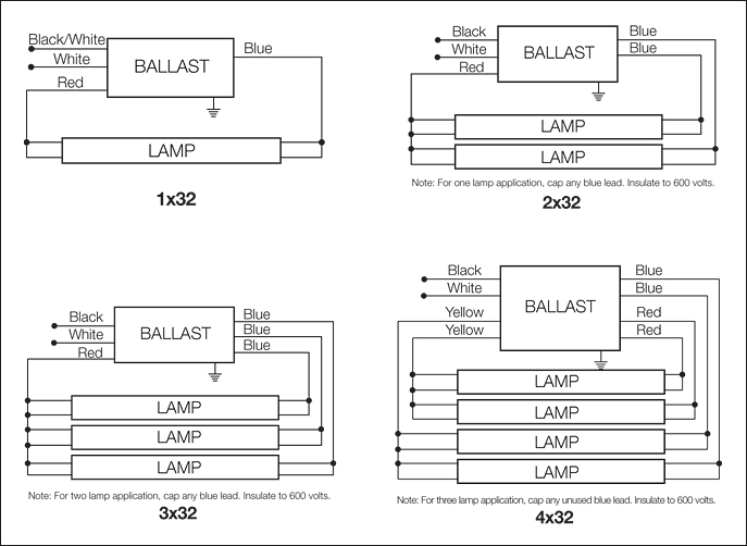 Ge T8 Electronic Ballast Wiring Schematic - Wiring Diagram For 1996 Ford  Mustang - fusebox.jeanjaures37.fr | Ge T8 Electronic Ballast Wiring Schematic |  | Wiring Diagram Resource