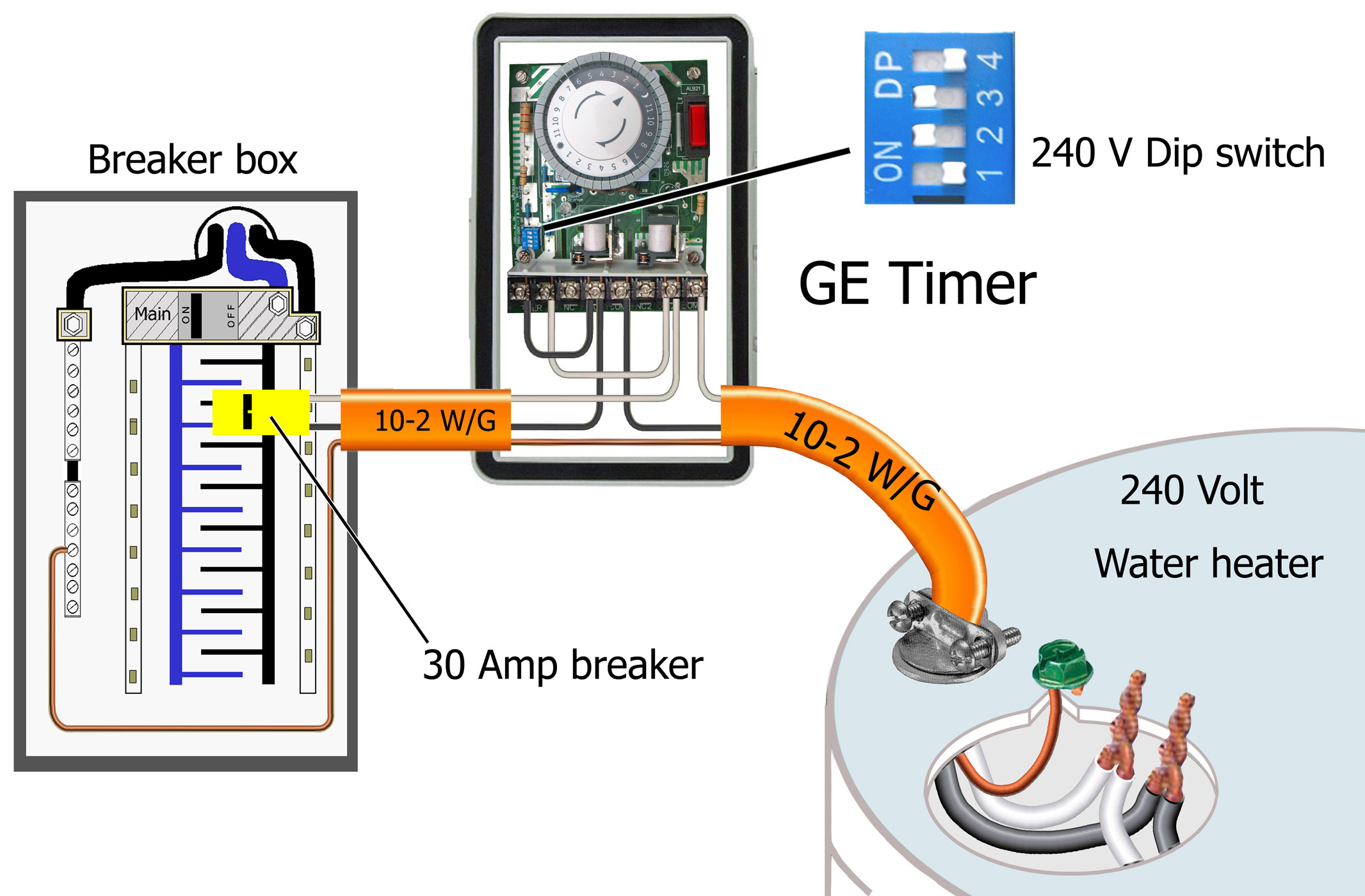 NY_6690] 220 Volt Timer Switch Electrical Handyman Wire Handyman Usa Free  Diagram   Ge Timer Switch Wiring Diagram For 220      Tacle Aeocy Tran Boapu Mohammedshrine Librar Wiring 101