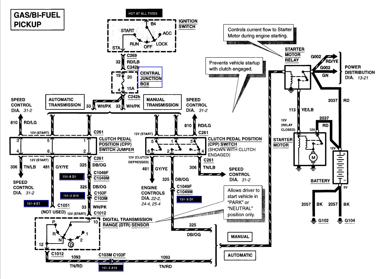 OD_6999] 1999 Ford V10 Engine Diagram Free DiagramUmize Hapolo Sarc Amenti Phot Oliti Pap Mohammedshrine Librar Wiring 101