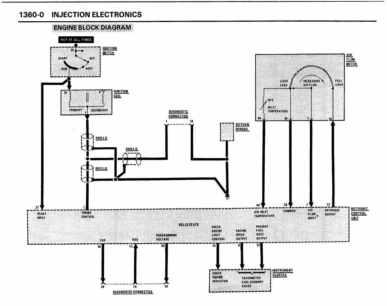 ZR_4547] E30 Wiring Diagram Bmw E30 Ignition Wiring Diagram Location Of  Free DiagramPonol Phae Mohammedshrine Librar Wiring 101
