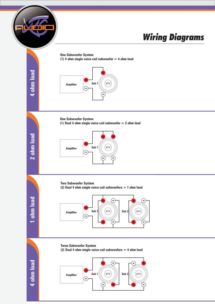we_3339] wiring subwoofers to 1 ohm download diagram  over osuri mecad ultr peted awni eopsy peted oidei vira mohammedshrine  librar wiring 101