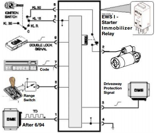 Xr 7075 Bmw Ews 3 Wiring Diagram Schematic Wiring