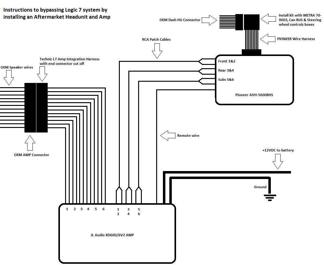 Bmw L7 Amp Wiring Diagram - 1998 Bmw Z3 Wiring Diagram -  fords8n.nescafe.jeanjaures37.fr | Bmw L7 Amp Wiring Diagram |  | Wiring Diagram Resource