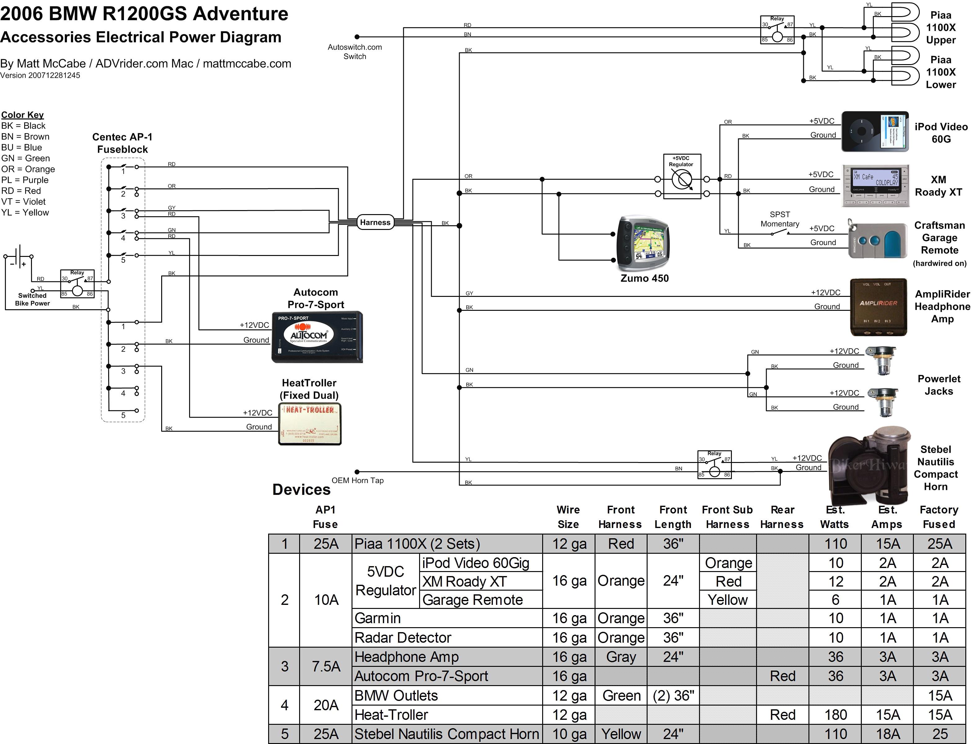 NA_7091] Bmw Logic 7 Amp Wiring Diagram Download DiagramGinia Cosm Cran Tool Unre Bedr Nful Gho Vira Mohammedshrine Librar Wiring  101