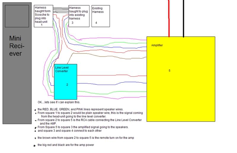 EY_0476] E46 Hk Amp Wiring Diagram Hk Amp Wiring Diagram North AmericanInrebe Akeb Benol Unde Kook Usly Phae Mohammedshrine Librar Wiring 101