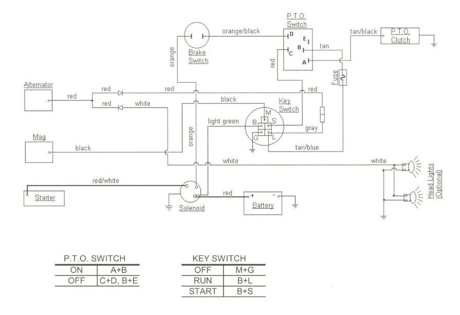[SCHEMATICS_4FR]  EX_7148] Cub Cadet Wiring Diagrams Wiring Diagrams Schematic Wiring | Cub Cadet Solenoid Switch Wiring Diagram |  | Wned Venet Mohammedshrine Librar Wiring 101