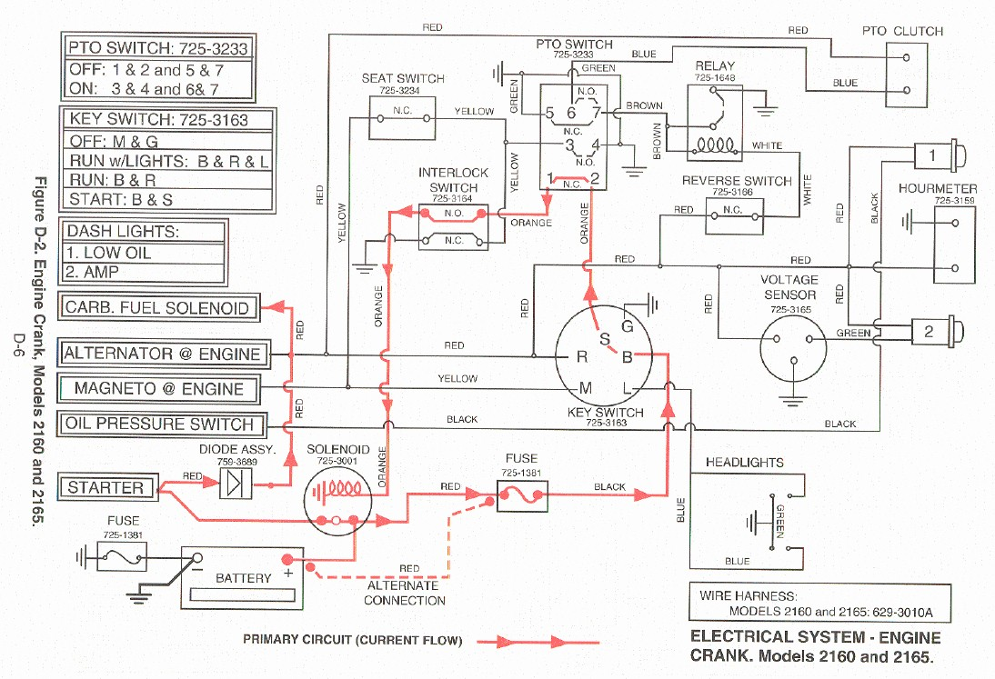 [TBQL_4184]  Cub Cadet 1315 Wiring Diagram - Data wiring diagram | Cub Cadet Wiring Harness Diagram |  | atinox-soudure.fr
