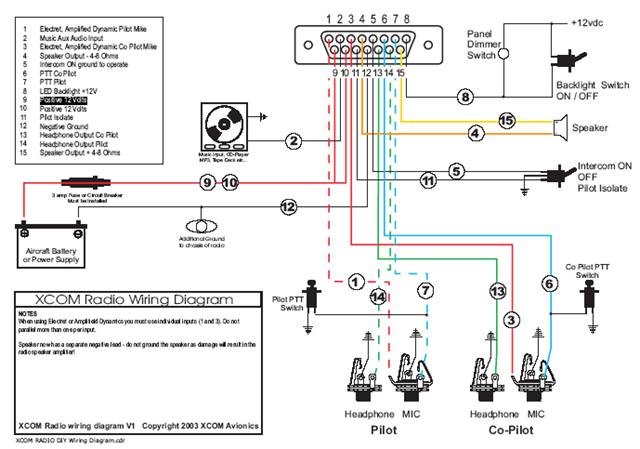 1968 gm radio wiring diagram - 1994 honda civic fuse box for wiring diagram  schematics  wiring diagram and schematics