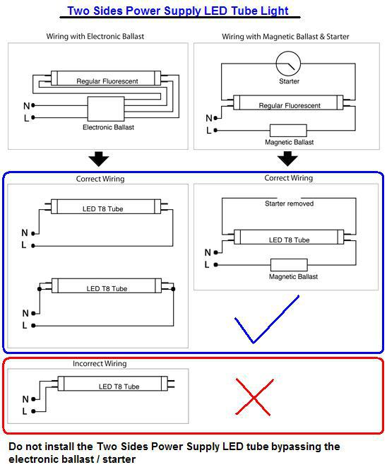[DIAGRAM_5LK]  TS_9865] Led T8 Replacement Wiring Diagram Free Download | T8 Led Tube Light Wiring Diagram Free Picture |  | Habi Inrebe Mohammedshrine Librar Wiring 101