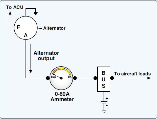 Aircraft Alternator Wiring Diagram Free Picture Seniorsclub It Circuit Water Circuit Water Seniorsclub It