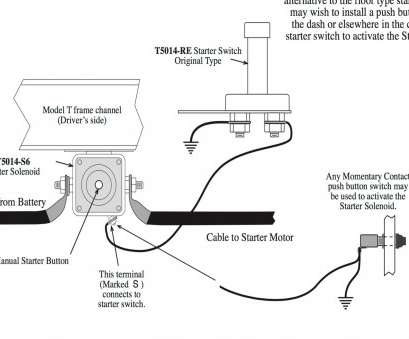 Trombetta Solenoid Wiring Diagram from static-assets.imageservice.cloud