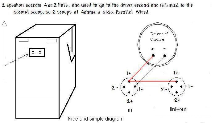 4 pole speakon wiring diagram  burner control wire diagram