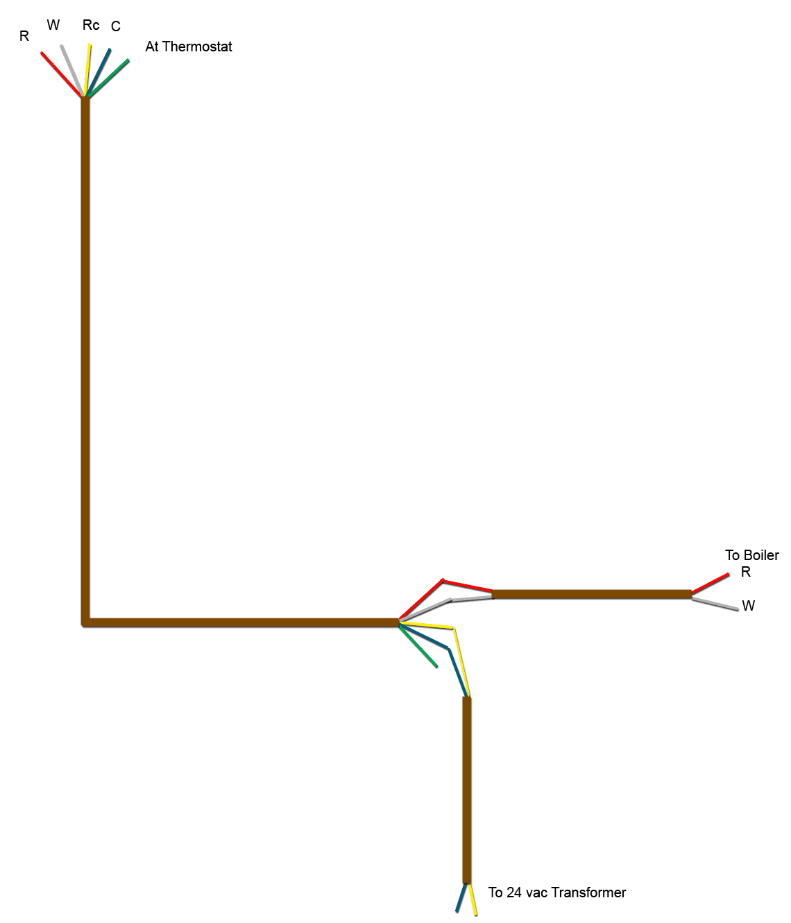 Cool How To Add C Wire To Thermostat Wiring Cloud Loplapiotaidewilluminateatxorg
