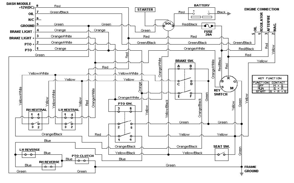 [DIAGRAM_0HG]  WD_0637] Cub Cadet Wiring Diagram As Well Cub Cadet Wiring Diagram On 782  Cub Download Diagram | Wiring Diagram For Cub Cadet Zero Turn |  | Phae Sapebe Mohammedshrine Librar Wiring 101
