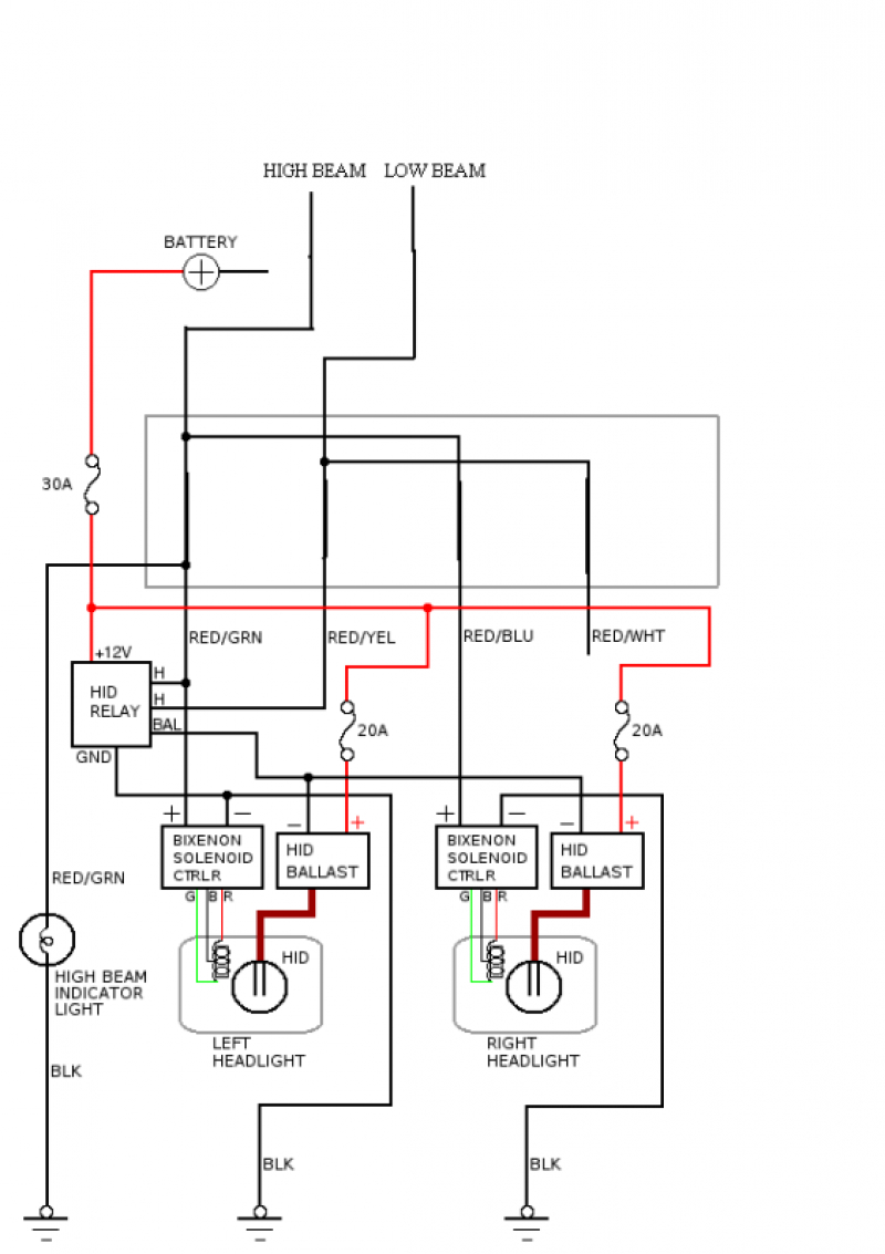 Terrific Dodge Ram Wiring Diagram 2006 Wiring Diagram Data Wiring Cloud Ittabisraaidewilluminateatxorg