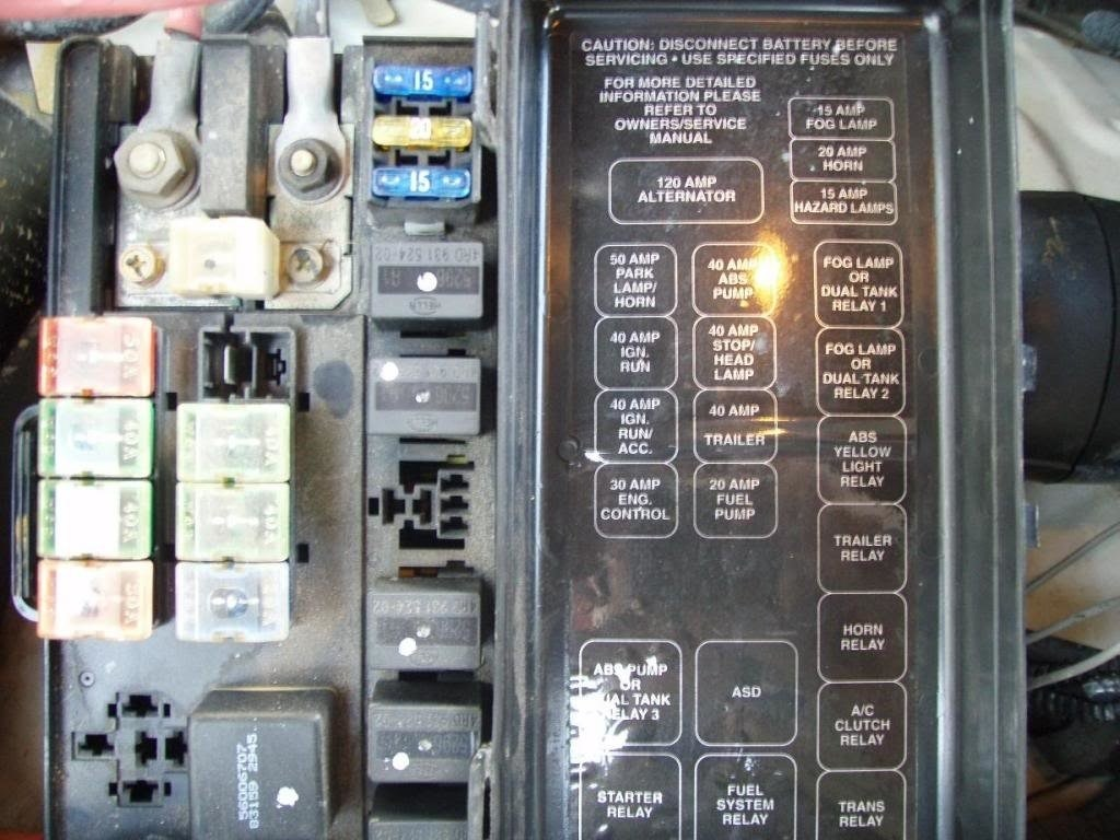 dodge dakota fuse box 95 dakota fuse box wiring diagrams show  95 dakota fuse box wiring diagrams show