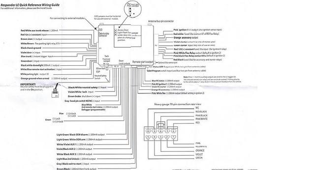 [NRIO_4796]   OO_0249] Viper 3305V Wiring Diagram Free Diagram | Viper 3305v 2 Way System Wiring Diagram |  | Hist Isra Wigeg Mohammedshrine Librar Wiring 101
