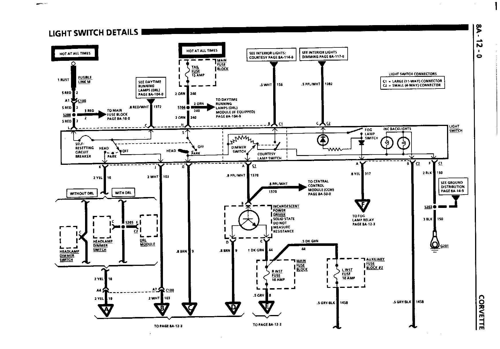 [DIAGRAM_38ZD]  SK_8687] 19901996 C4 Corvette Dash Cluster Instrument Gauge Panel Wiring  Guide Download Diagram | 1989 Corvette Fuse Diagram |  | Ntnes Pneu Bedr Pead Inkl Over Gritea Nizat Lline Rele Mohammedshrine  Librar Wiring 101