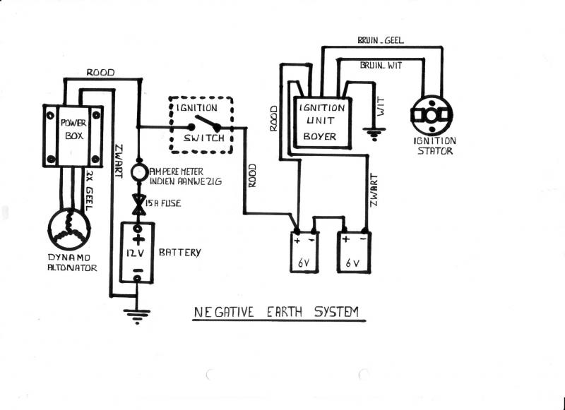 Sparx Wiring Diagram For Triumph - Old Wylex Fuse Box Cover for Wiring  Diagram Schematics   Sparx Wiring Diagram      Wiring Diagram Schematics