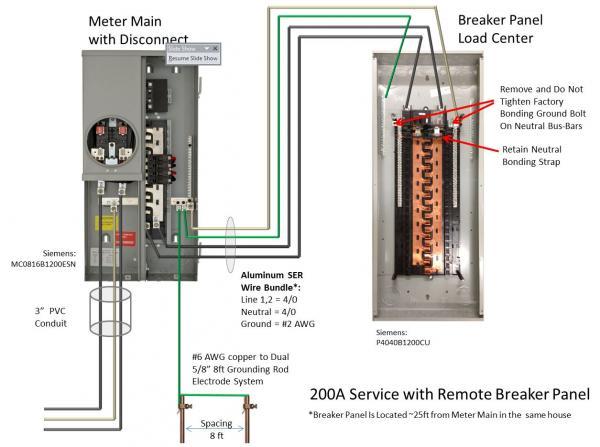 Ne 7503 Wiring Ground Rod Diagram