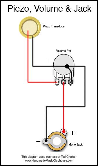 Prime 3 Wire Potentiometer Diagram Basic Electronics Wiring Diagram Wiring Cloud Intelaidewilluminateatxorg