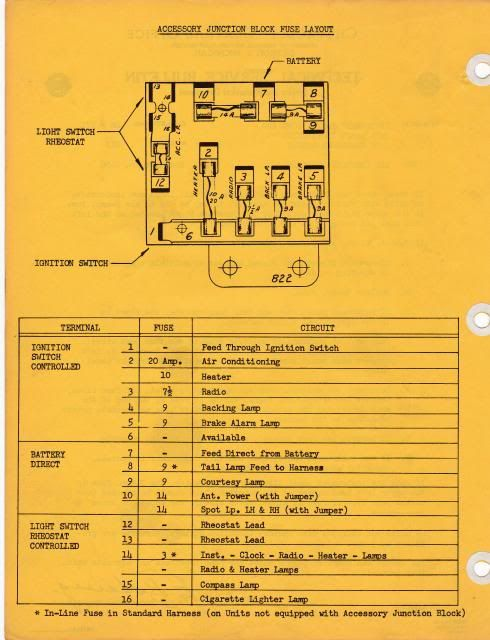 1957 chevrolet fuse box  wiring diagram equip bearimage