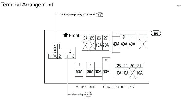 Terrific 2014 Nissan Versa Fuse Panel Diagram Wiring Diagram Wiring Cloud Ymoonsalvmohammedshrineorg