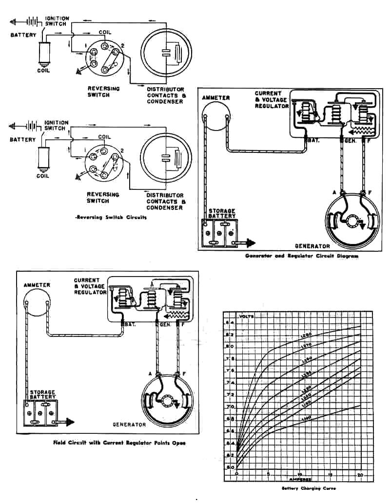 1956 Chevy Distributor Wiring Diagram 3 Way Switch Wiring Diagram Red White Black For Wiring Diagram Schematics