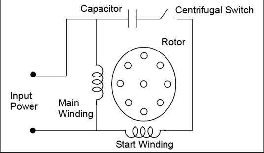 ca8094 capacitor start motor wiring diagram pdf wiring diagram