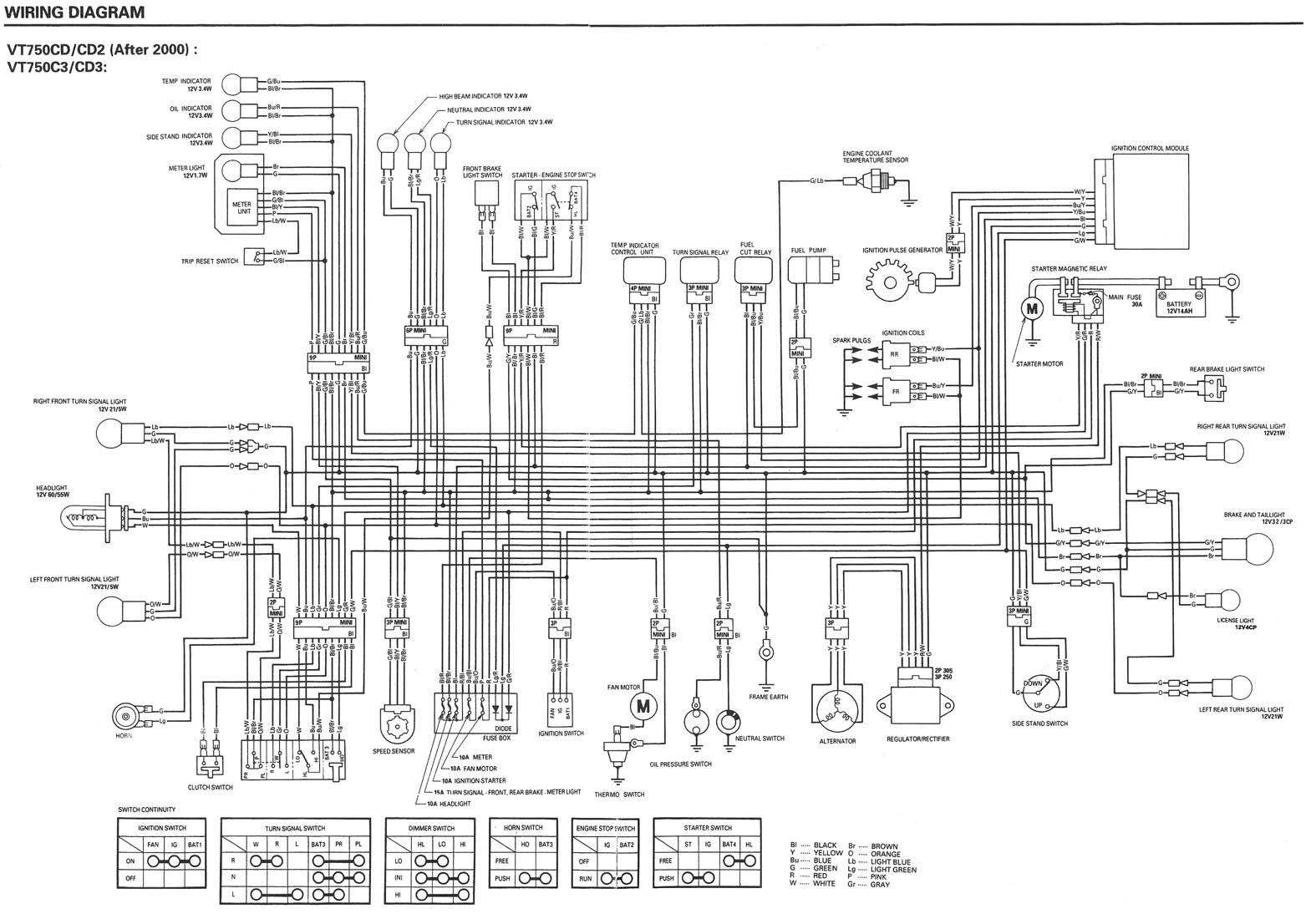 2005 suzuki gsxr 600 wiring diagram dn 1515  1994 suzuki gsxr 750 wiring diagram wiring diagram  1994 suzuki gsxr 750 wiring diagram