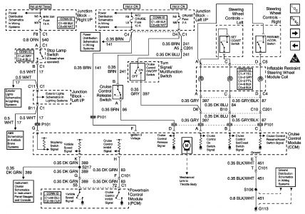 Wiring Diagrams 2007 Chevy Impala - Jeep Starter Solenoid Switch Wiring  Picture - dumbleee.lalu.decorresine.itWiring Diagram Resource