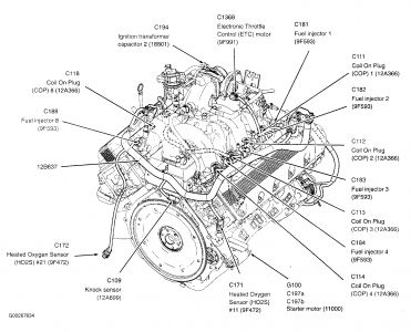 1998 ford f 150 cooling system diagram ford f150 engine diagram wiring diagram data  ford f150 engine diagram wiring