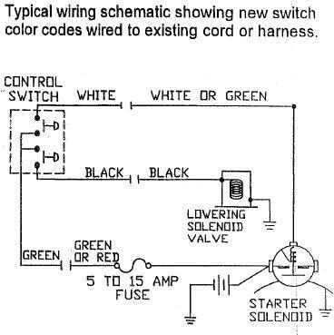 [DIAGRAM_1JK]  Tommy Gate Wiring Schematic - 2007 Dodge Caliber Ac Wiring Diagram List  Data Schematic | Switch Wiring Schematic |  | santuariomadredelbuonconsiglio.it