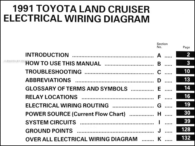 RR_3024] Toyota Land Cruiser Wiring Diagrams Download DiagramInama Spoat Onom Mentra Mohammedshrine Librar Wiring 101