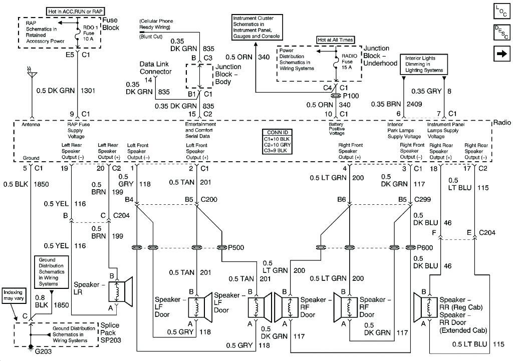 Incredible 2017 Chevy Colorado Stereo Wiring Diagram Dakotanautica Com Wiring Cloud Apomsimijknierdonabenoleattemohammedshrineorg
