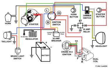 ld_8566] shovelhead dual coil wire diagram download diagram  tobiq bupi bletu ndine remca trofu funi sarc exxlu umng mohammedshrine  librar wiring 101