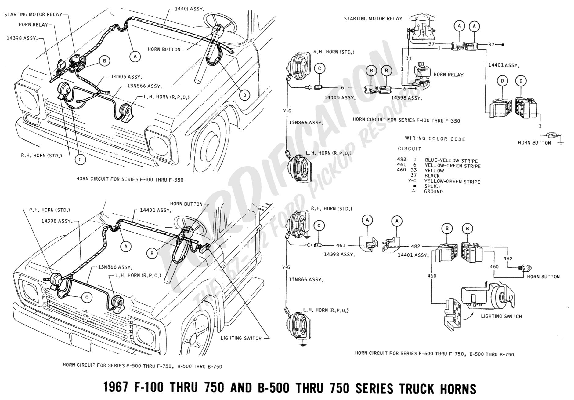 [DIAGRAM_09CH]  1972 Ford F100 Wiring Schematics 1998 Buick Park Avenue Wiring Diagram -  syintax.the-damboel-12.florimunt.fr | 1966 Ford F100 Engine Wiring Diagram Free Picture |  | Wiring Diagram and Schematics