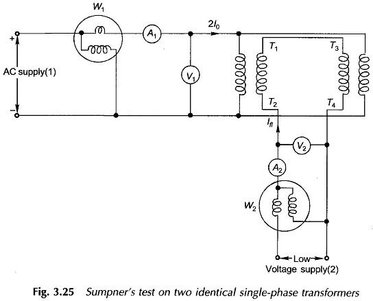Incredible Sumpners Test Back To Back Test Wiring Cloud Monangrecoveryedborg