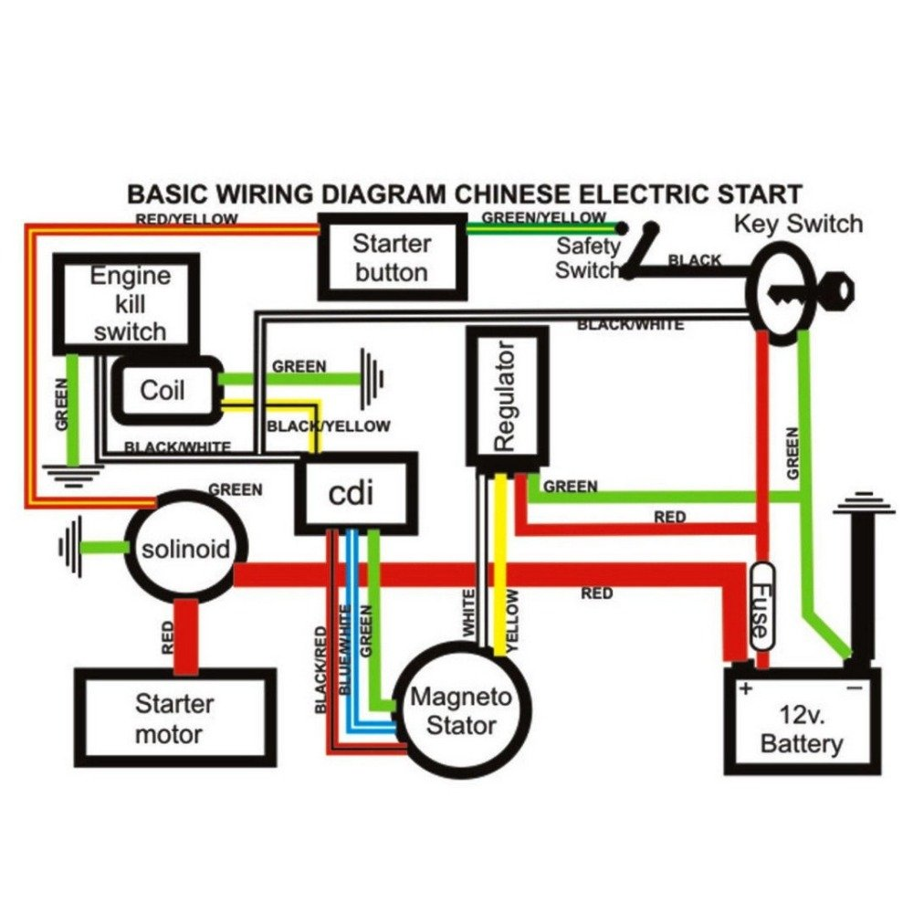 th_5170] chinese quad 110cc atv wiring diagram as well chinese ...  rect iosto phan pelap mohammedshrine librar wiring 101