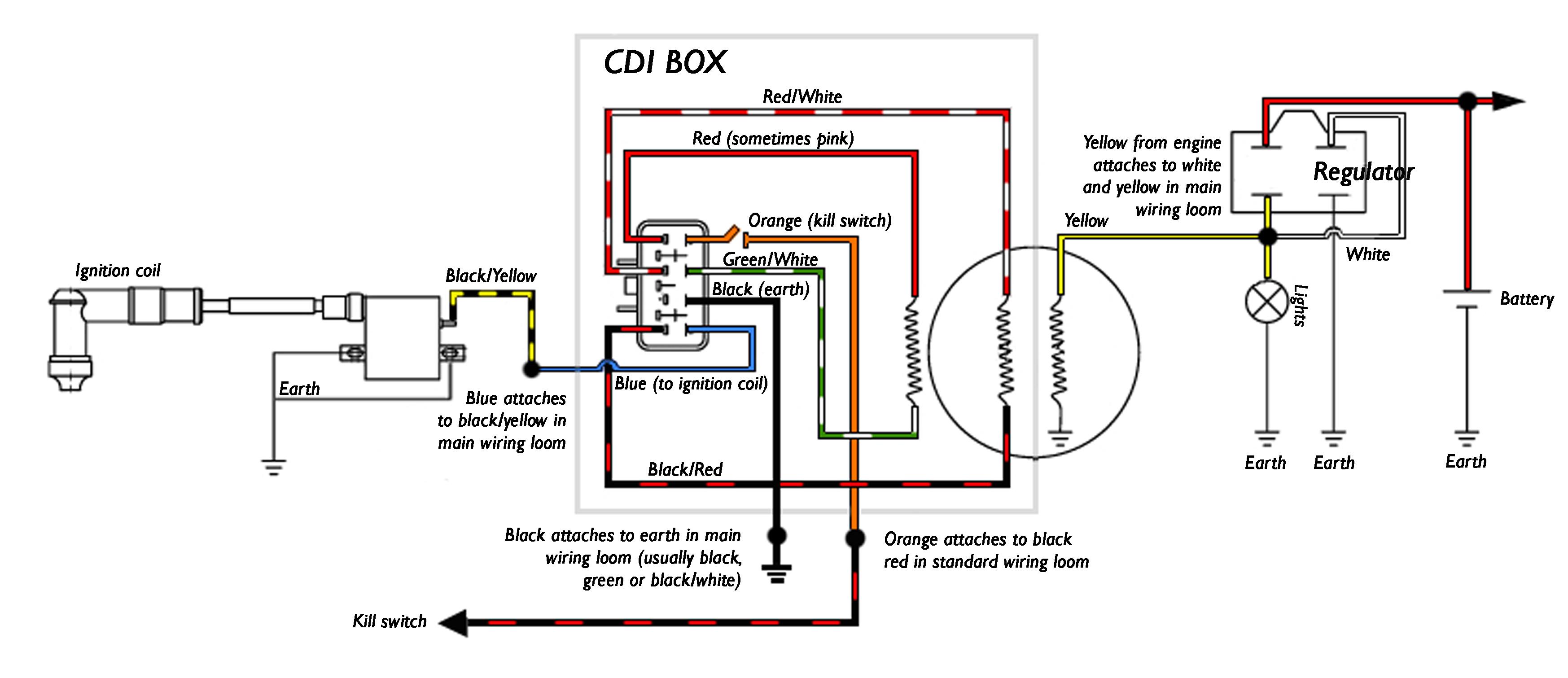 loncin 200cc atv wiring diagram 200cc dirt bike wiring diagram wiring diagram data  200cc dirt bike wiring diagram wiring