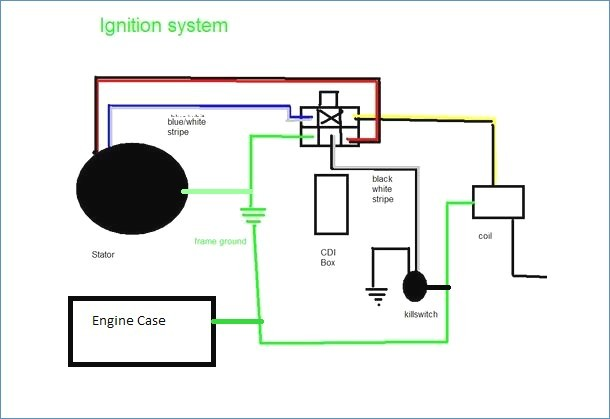 Wiring Diagram For Loncin 110cc 1995