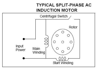 NM_1166] Split Phase Motor Schematic Schematic Wiring | Split Phase Ac Motor Wiring Diagram |  | Ical Ixtu Lukep Terch Itive Kargi Boapu Mohammedshrine Librar Wiring 101