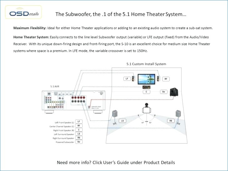 wz4429 wiring diagram home theater system wiring diagram