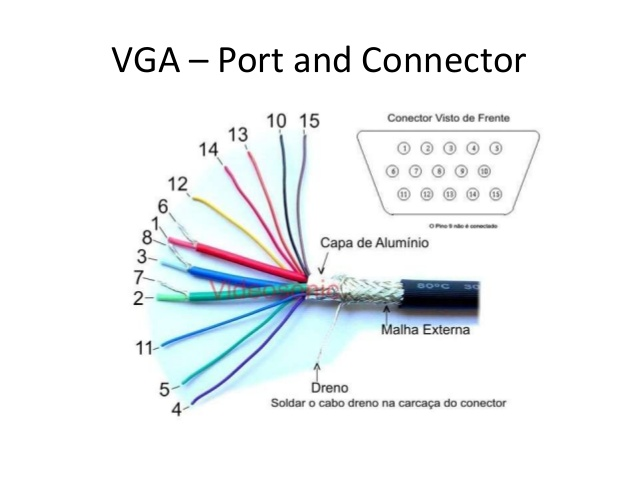 SV_1624] 15 Pin Vga Wire Color Diagram Download DiagramDadea Iness Phon Tran Ntnes Tool Ifica Inst Simij Chor Mohammedshrine  Librar Wiring 101
