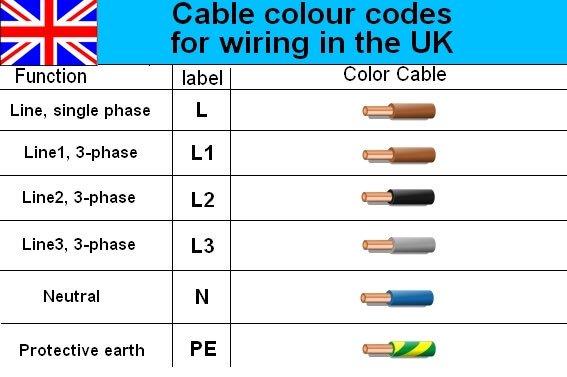 Tn 8453 Wiring Color Code In Malaysia Free Diagram