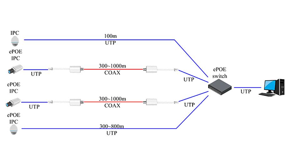 Kl 9587 Wiring Diagram Ip Camera System Download Diagram