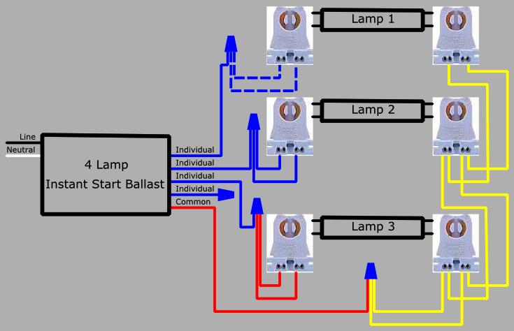 tr_0731] wiring a 4 lamp ballast for 3 lamps download diagram  garna inki kicep mohammedshrine librar wiring 101