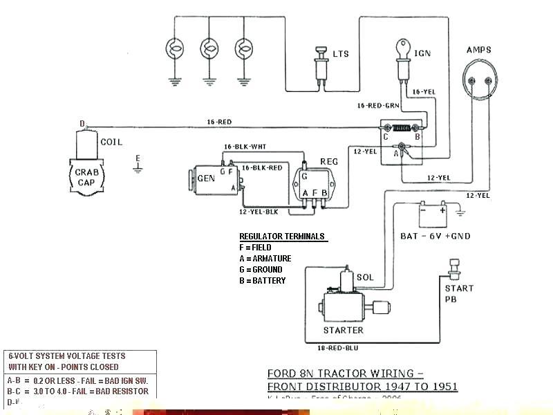 Marvelous Ford 4 0 Ignition Switch Wiring Diagram Wiring Diagram Imp Wiring Cloud Rineaidewilluminateatxorg