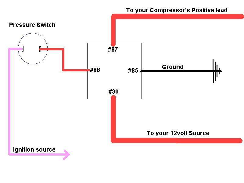 Pleasant Air Ride Compressor Wiring Diagram Com Bull View Topic The Chuckus Wiring Cloud Cranvenetmohammedshrineorg