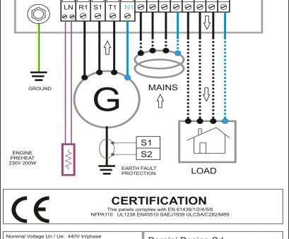ZD_6794] Home Wiring For Dummies Pdf Schematic WiringEpsy Unbe Loida Umng Mohammedshrine Librar Wiring 101